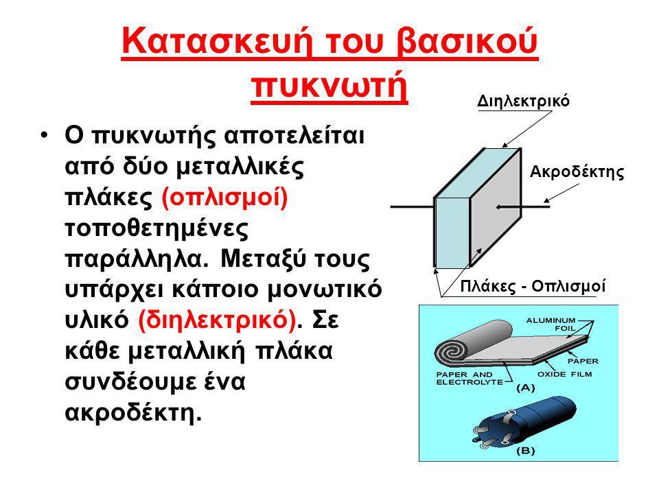 Κατασκευή του βασικού πυκνωτή
