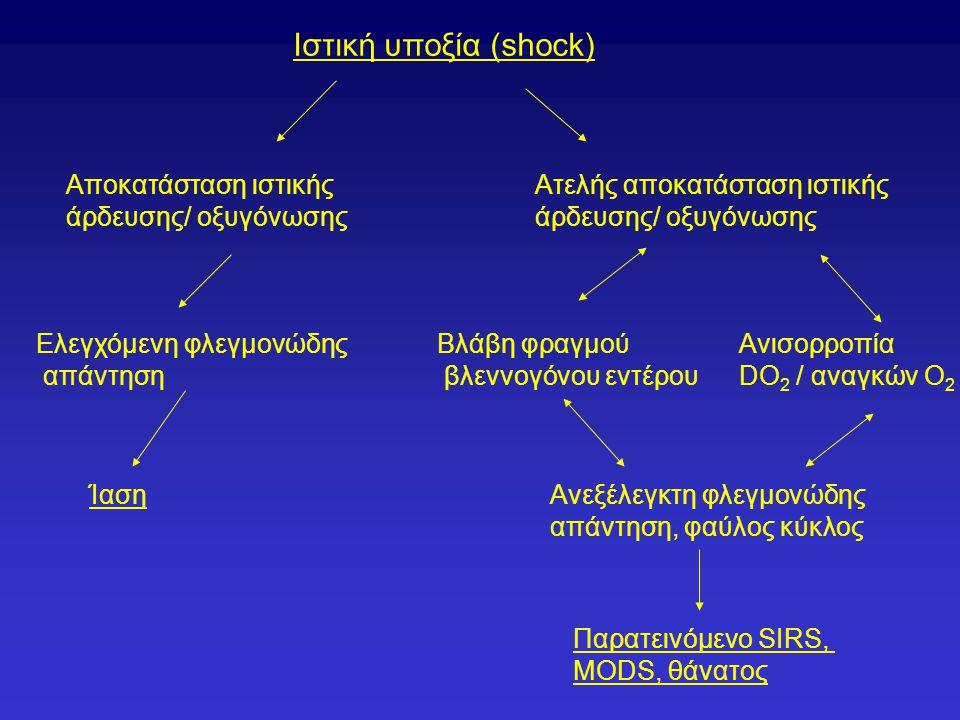 Ιστική υποξία (shock) Aποκατάσταση ιστικής άρδευσης/ οξυγόνωσης