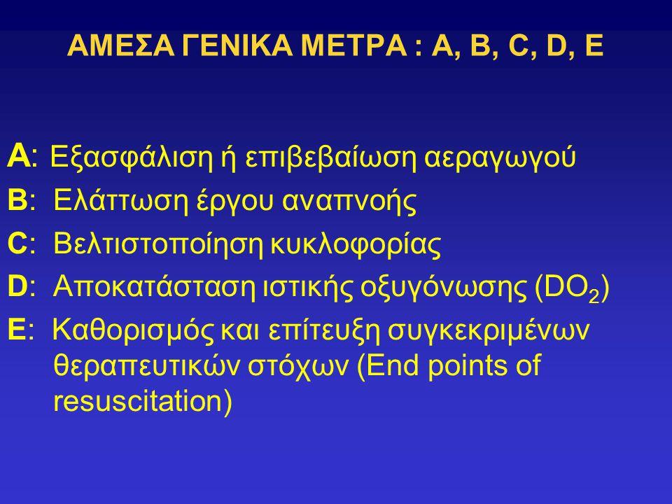 ΑΜΕΣΑ ΓΕΝΙΚΑ ΜΕΤΡΑ : A, B, C, D, E