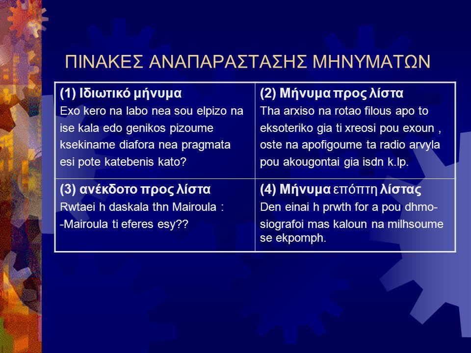 ΠΙΝΑΚΕΣ ΑΝΑΠΑΡΑΣΤΑΣΗΣ ΜΗΝΥΜΑΤΩΝ