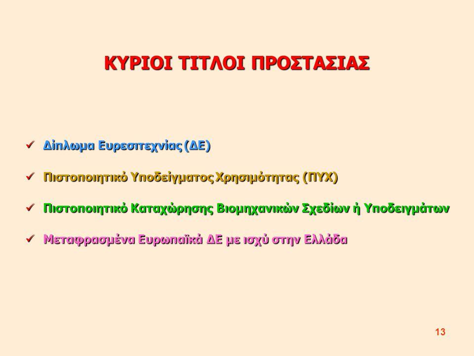 ΚΥΡΙΟΙ ΤΙΤΛΟΙ ΠΡΟΣΤΑΣΙΑΣ