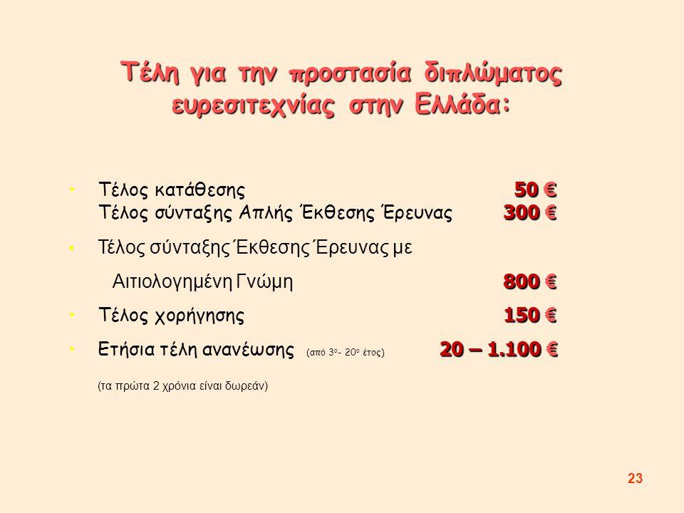 Τέλη για την προστασία διπλώματος ευρεσιτεχνίας στην Ελλάδα: