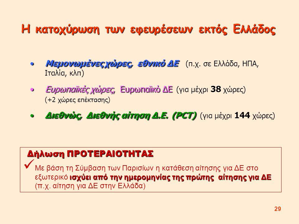 Η κατοχύρωση των εφευρέσεων εκτός Ελλάδος