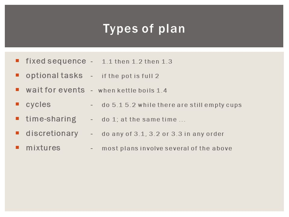 Types of plan fixed sequence - 1.1 then 1.2 then 1.3