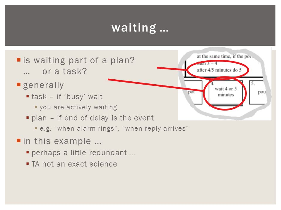 waiting … is waiting part of a plan … or a task generally