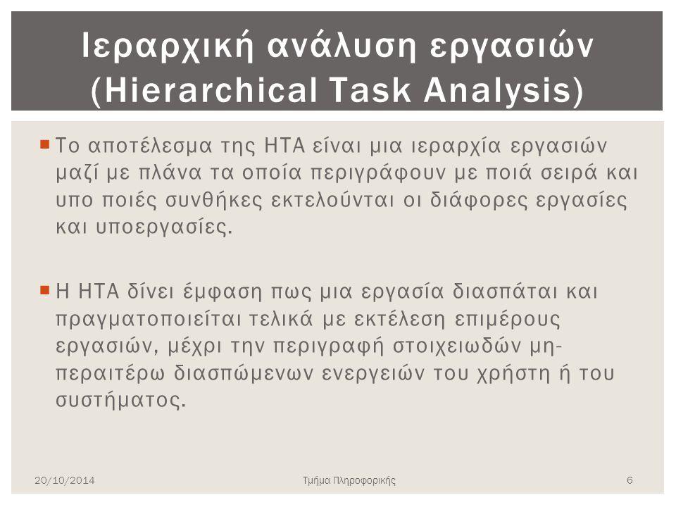 Ιεραρχική ανάλυση εργασιών (Hierarchical Τask Analysis)