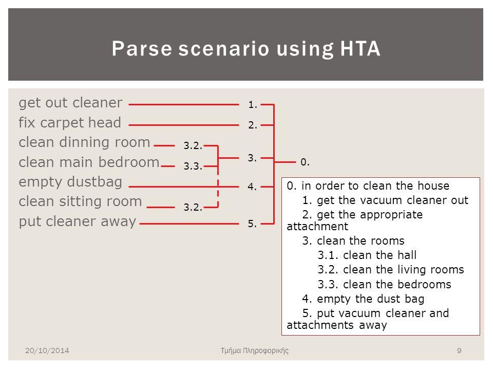 Parse scenario using HTA