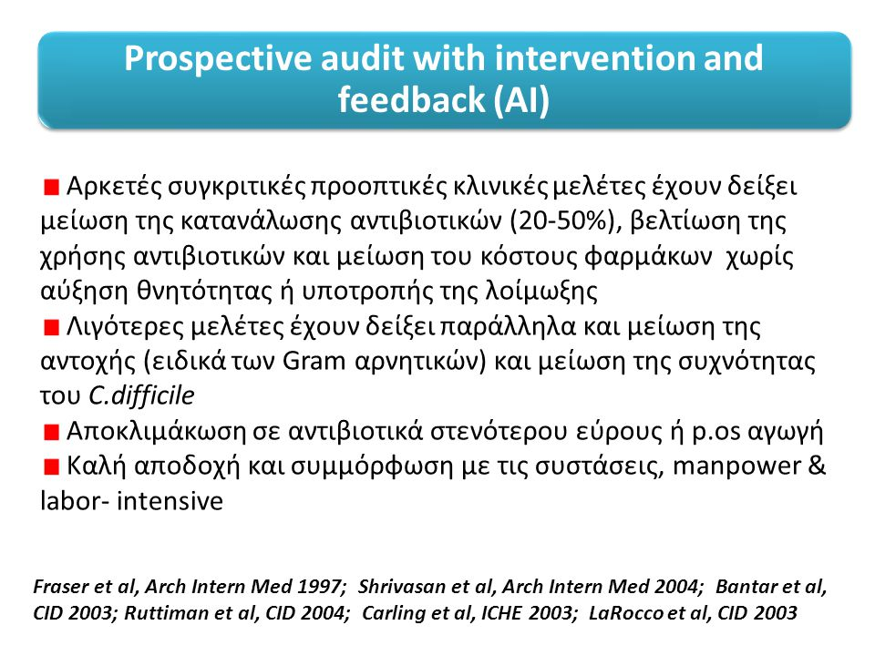 Prospective audit with intervention and feedback (ΑΙ)