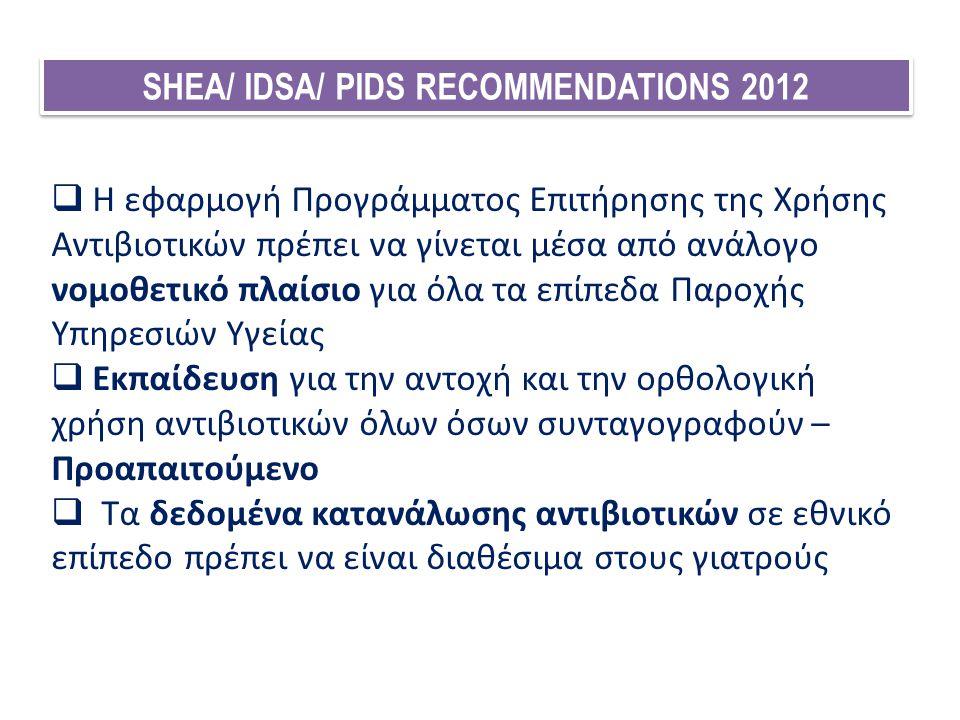 SHEA/ IDSA/ PIDS RECOMMENDATIONS 2012