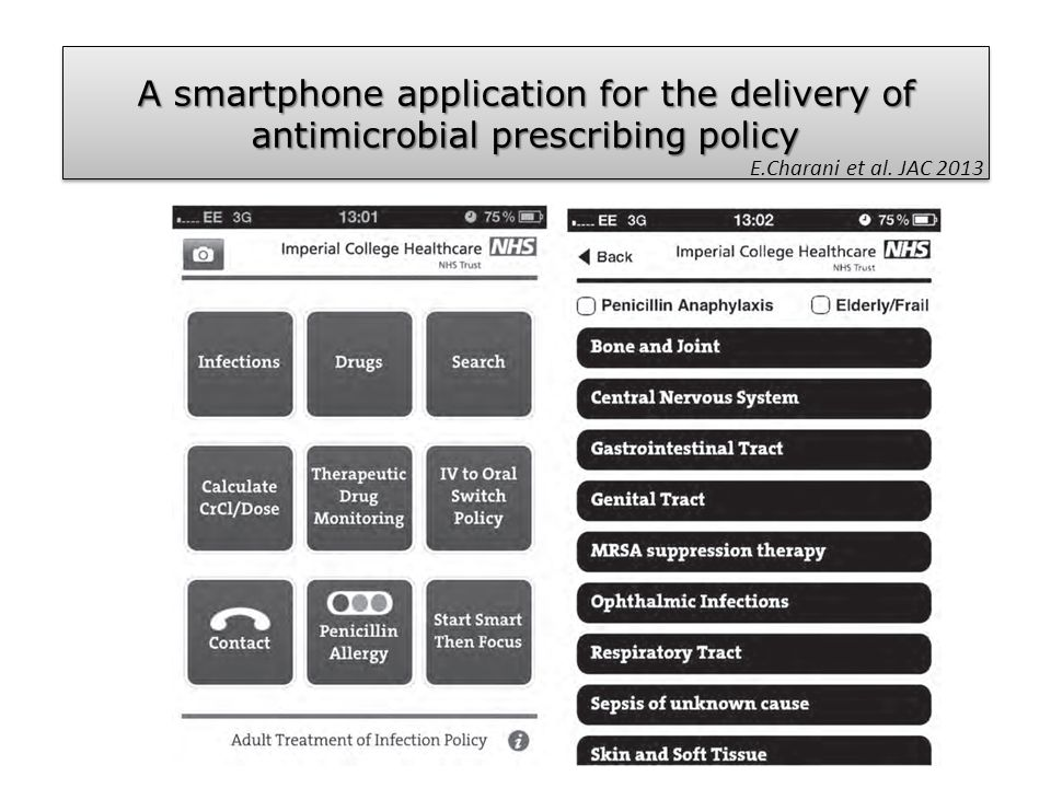 Α smartphone application for the delivery of antimicrobial prescribing policy