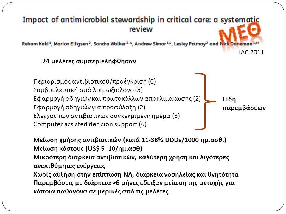 μεθ JAC 2011 24 μελέτες συμπεριελήφθησαν