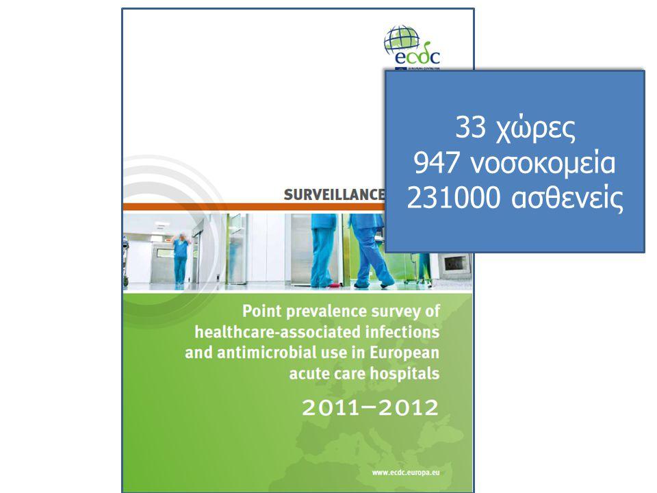 33 χώρες 947 νοσοκομεία 231000 ασθενείς