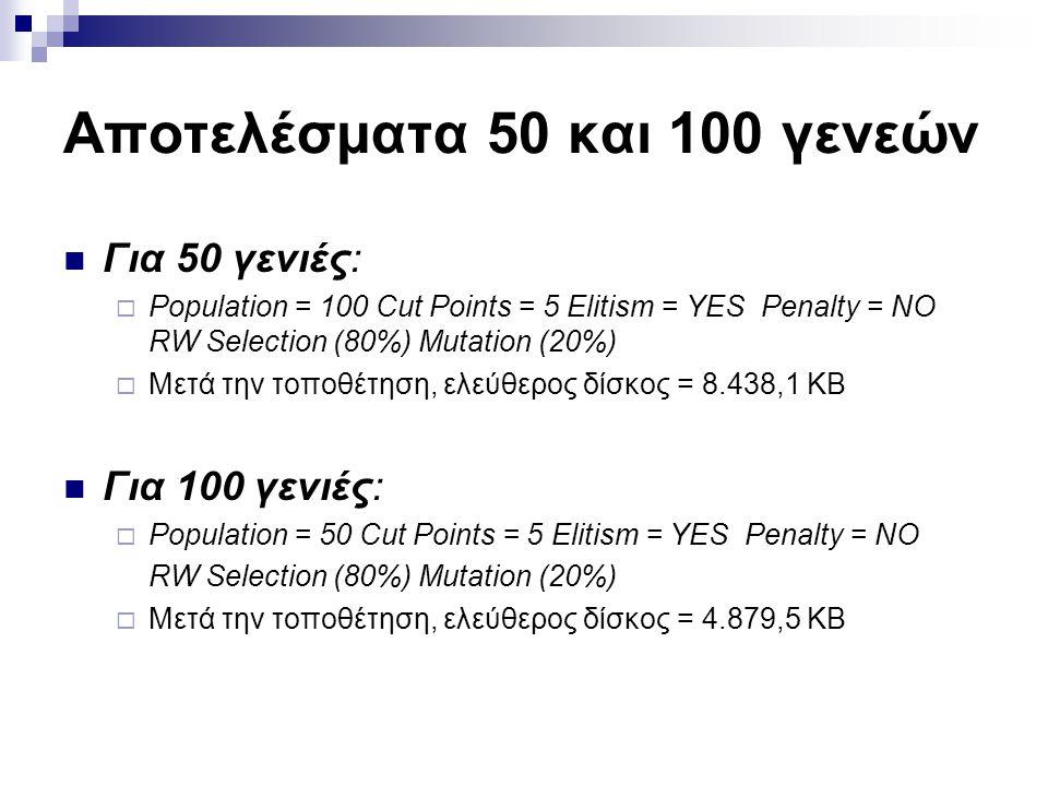 Αποτελέσματα 50 και 100 γενεών