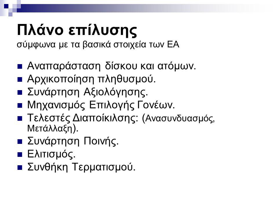 Πλάνο επίλυσης σύμφωνα με τα βασικά στοιχεία των ΕΑ