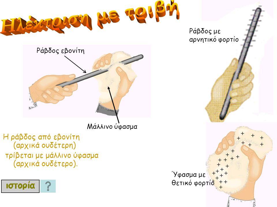 Ηλέκτριση με τριβή Η ράβδος από εβονίτη (αρχικά ουδέτερη)