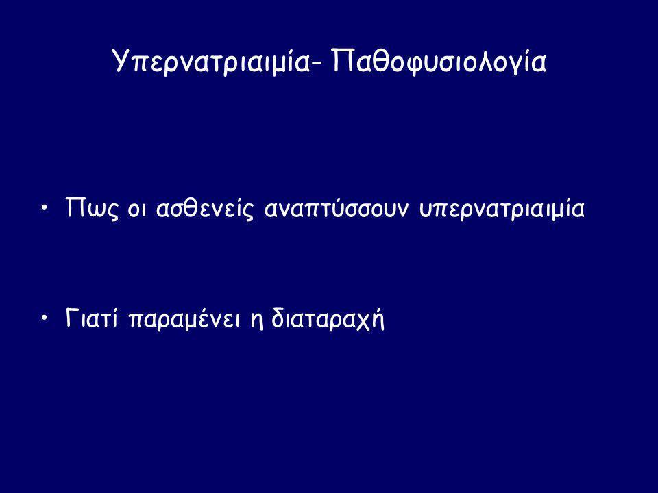 Υπερνατριαιμία- Παθοφυσιολογία
