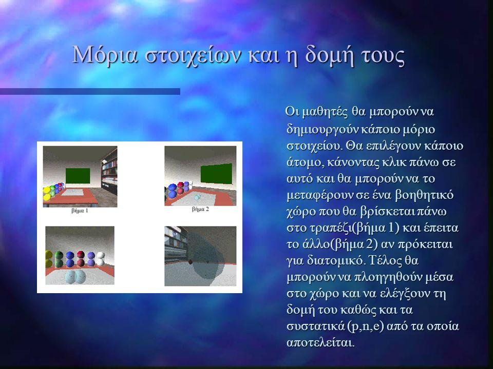 Μόρια στοιχείων και η δομή τους
