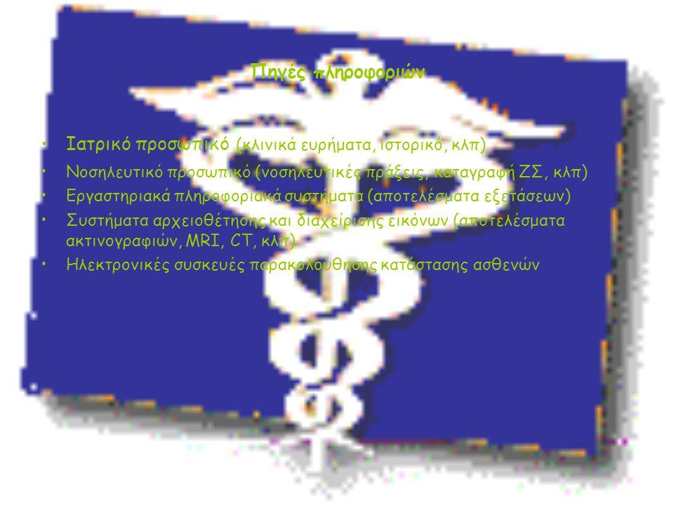 Ιατρικό προσωπικό (κλινικά ευρήματα, ιστορικό, κλπ)