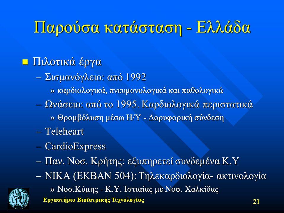 Παρούσα κατάσταση - Ελλάδα