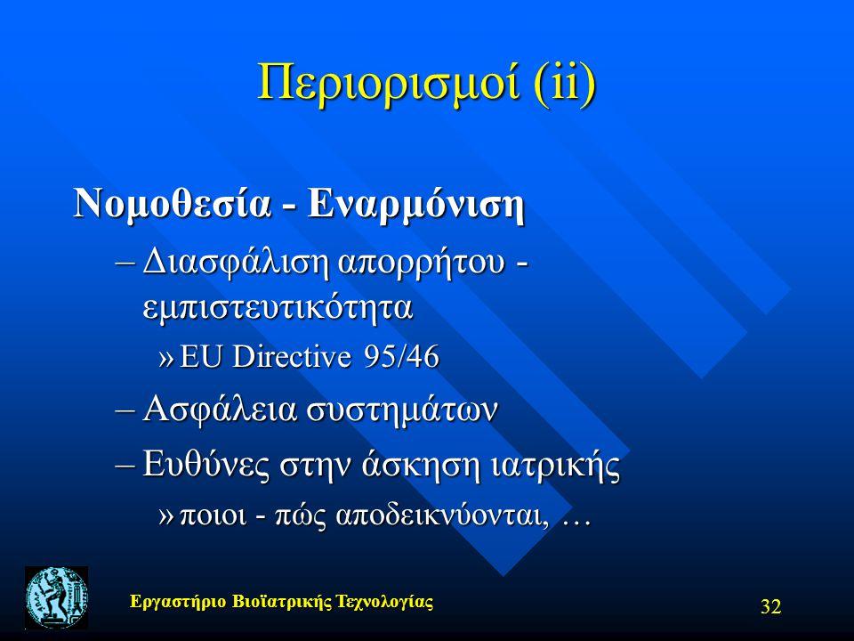 Περιορισμοί (ii) Νομοθεσία - Εναρμόνιση