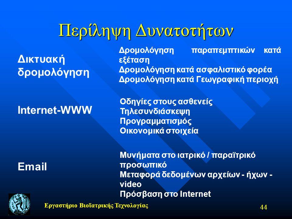 Περίληψη Δυνατοτήτων Δικτυακή δρομολόγηση Internet-WWW Email