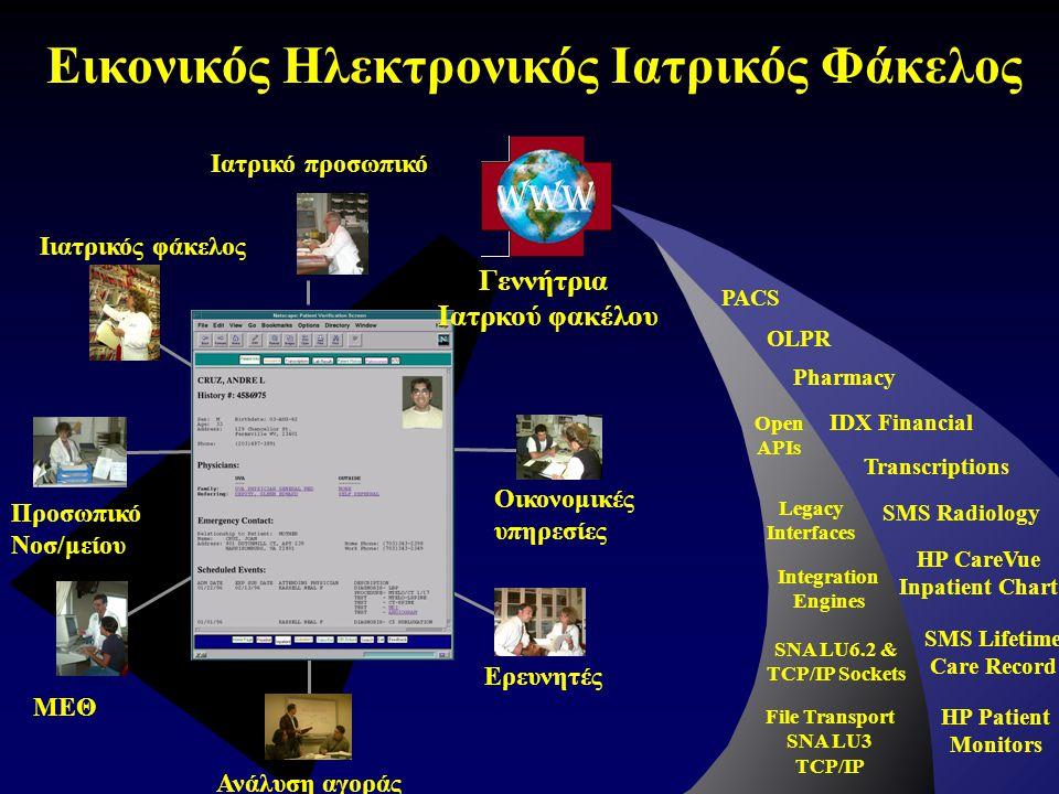 Εικονικός Ηλεκτρονικός Ιατρικός Φάκελος