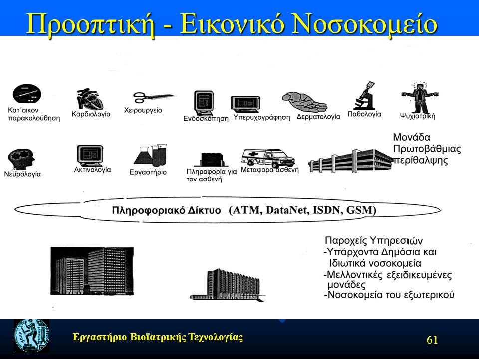 Προοπτική - Εικονικό Νοσοκομείο