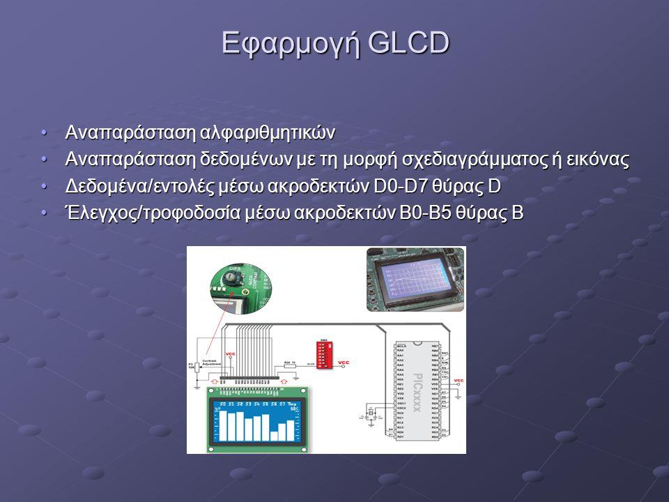 Εφαρμογή GLCD Αναπαράσταση αλφαριθμητικών