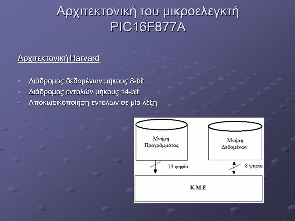 Αρχιτεκτονική του μικροελεγκτή PIC16F877A