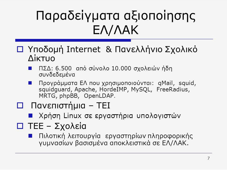 Παραδείγματα αξιοποίησης ΕΛ/ΛΑΚ