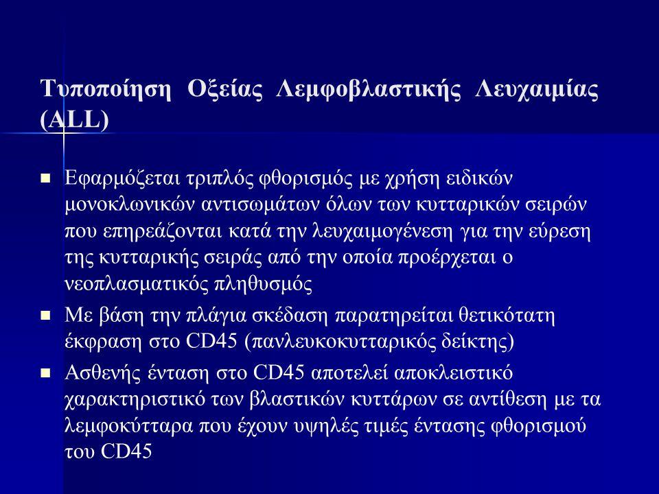 Τυποποίηση Οξείας Λεμφοβλαστικής Λευχαιμίας (ALL)