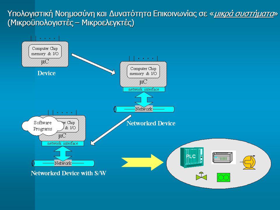 Υπολογιστική Νοημοσύνη και Δυνατότητα Επικοινωνίας σε «μικρά συστήματα»