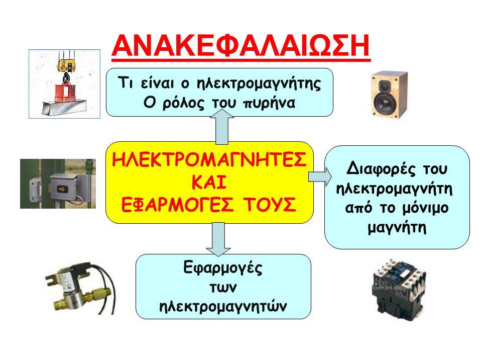 Τι είναι ο ηλεκτρομαγνήτης
