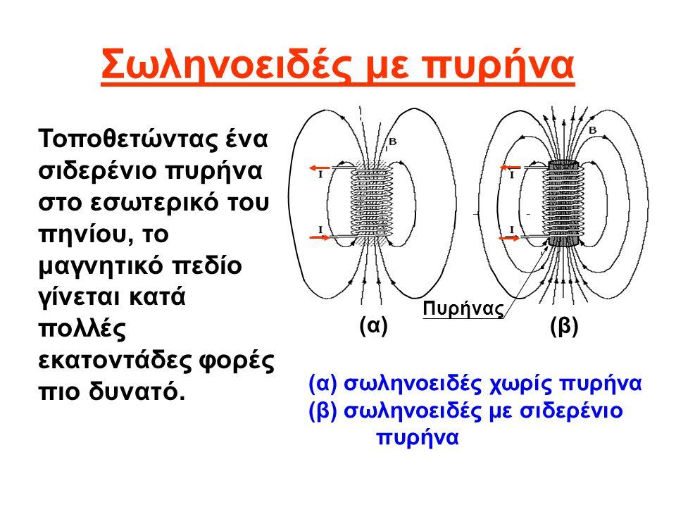 Σωληνοειδές με πυρήνα (α) (β) Πυρήνας.