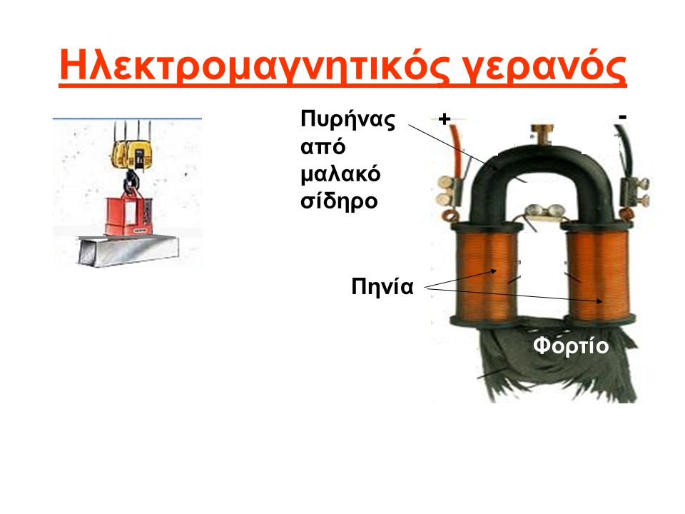 Ηλεκτρομαγνητικός γερανός
