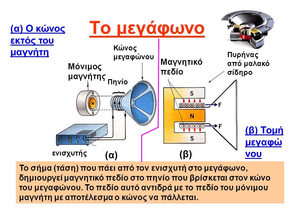Το μεγάφωνο (α) Ο κώνος εκτός του μαγνήτη (β) Τομή μεγαφώνου (β) (α)