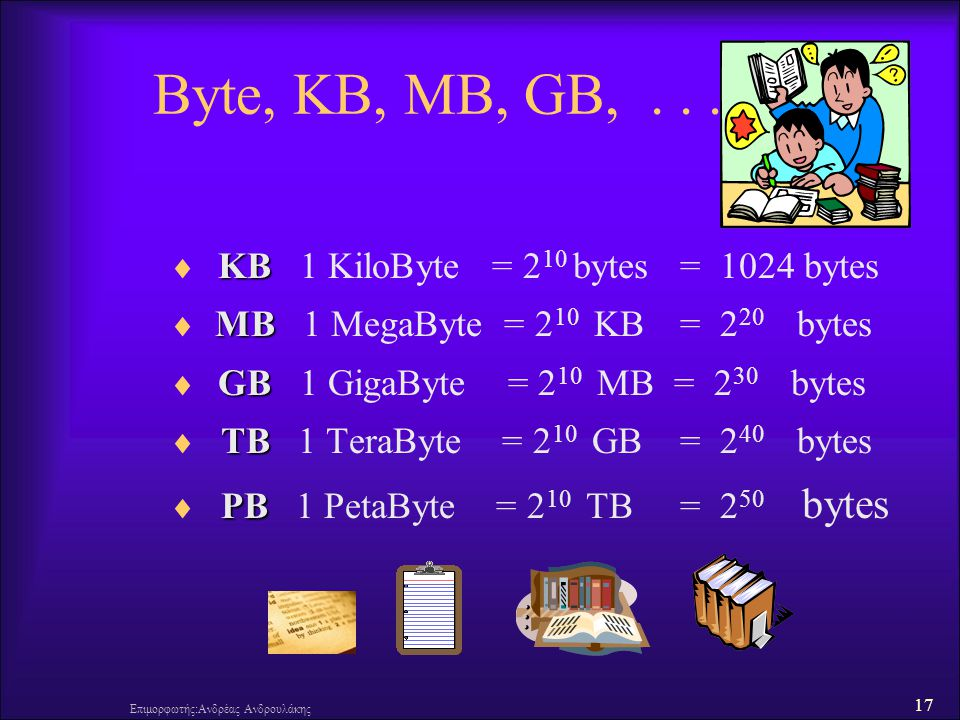 Byte, KB, MB, GB, . . . ΚΒ 1 KiloByte = 210 bytes = 1024 bytes