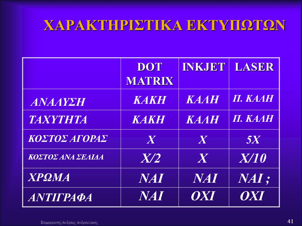 ΧΑΡΑΚΤΗΡΙΣΤΙΚΑ ΕΚΤΥΠΩΤΩΝ