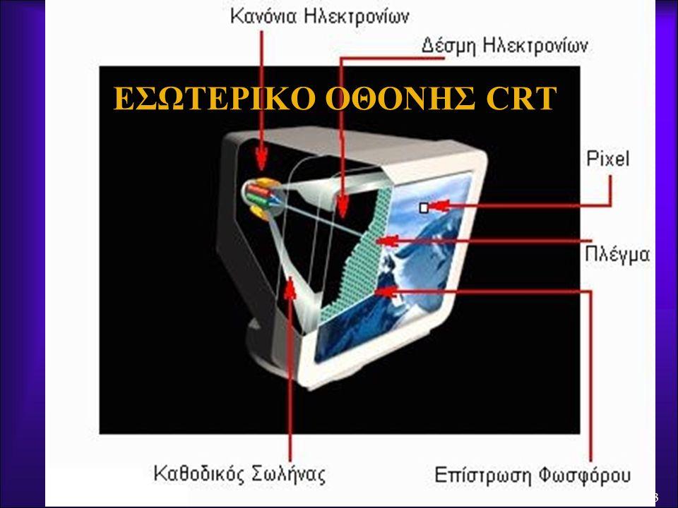 ΕΣΩΤΕΡΙΚΟ ΟΘΟΝΗΣ CRT Επιμορφωτής:Ανδρέας Ανδρουλάκης