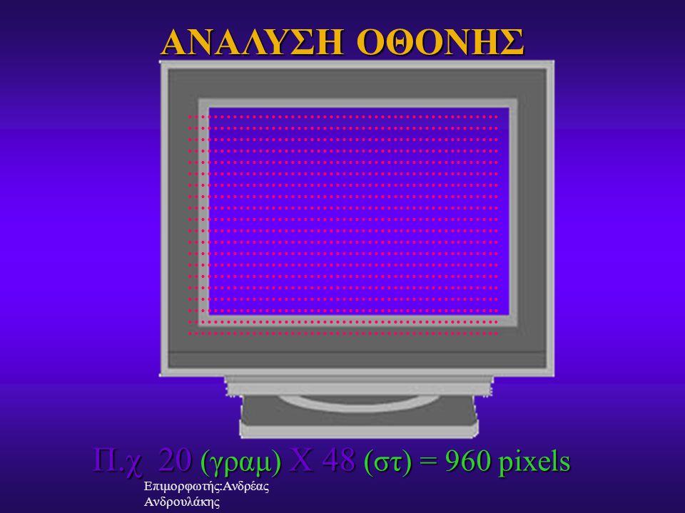 Π.χ 20 (γραμ) Χ 48 (στ) = 960 pixels