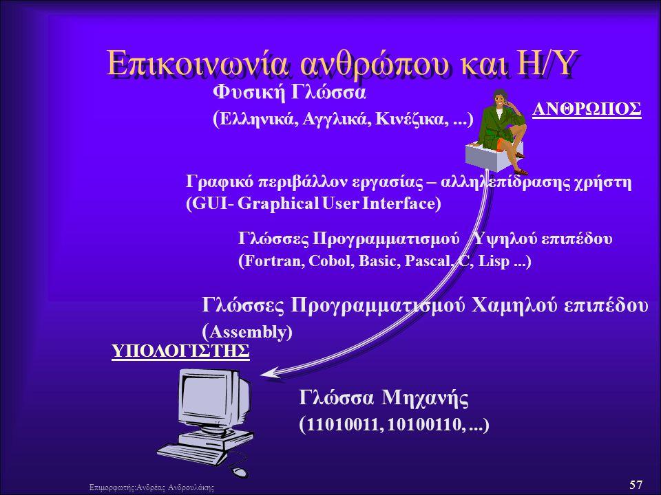 Επικοινωνία ανθρώπου και Η/Υ