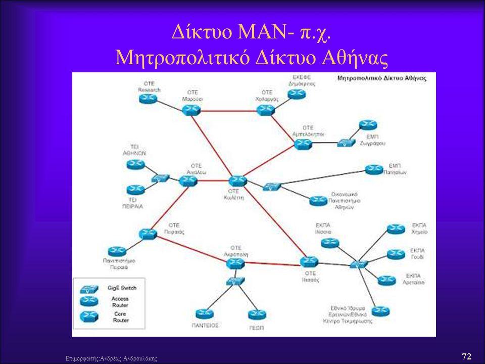 Δίκτυο ΜΑΝ- π.χ. Μητροπολιτικό Δίκτυο Αθήνας
