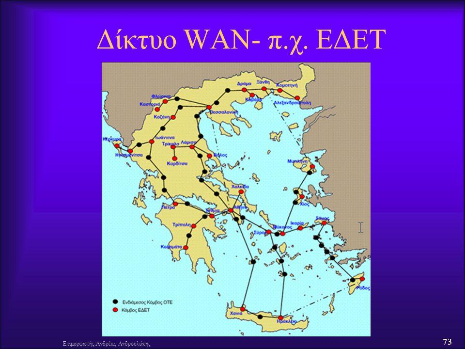 Δίκτυο WAN- π.χ. ΕΔΕΤ Επιμορφωτής:Ανδρέας Ανδρουλάκης
