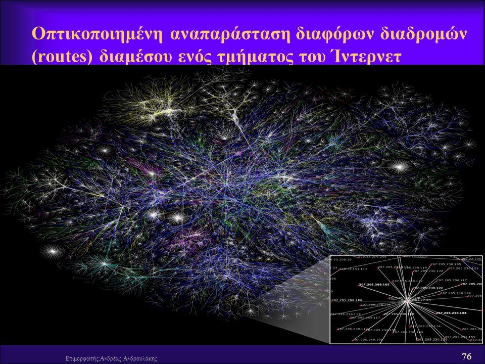 Οπτικοποιημένη αναπαράσταση διαφόρων διαδρομών (routes) διαμέσου ενός τμήματος του Ίντερνετ