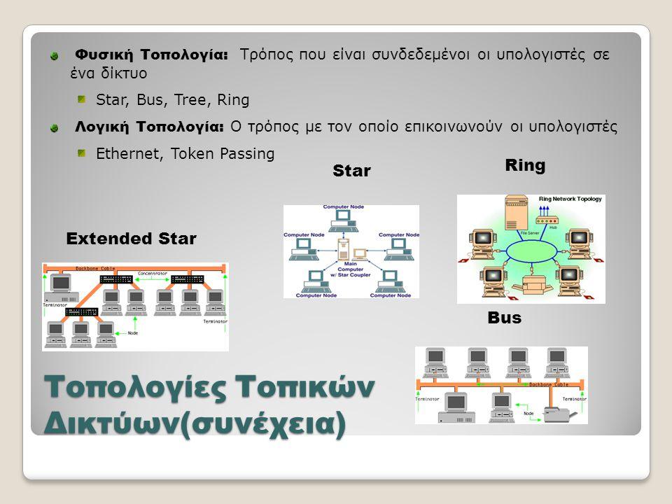 Τοπολογίες Τοπικών Δικτύων(συνέχεια)
