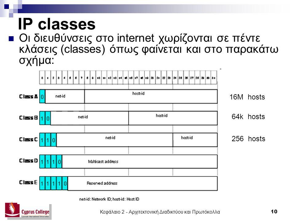 Κεφάλαιο 2 - Αρχιτεκτονική Διαδικτύου και Πρωτόκολλα