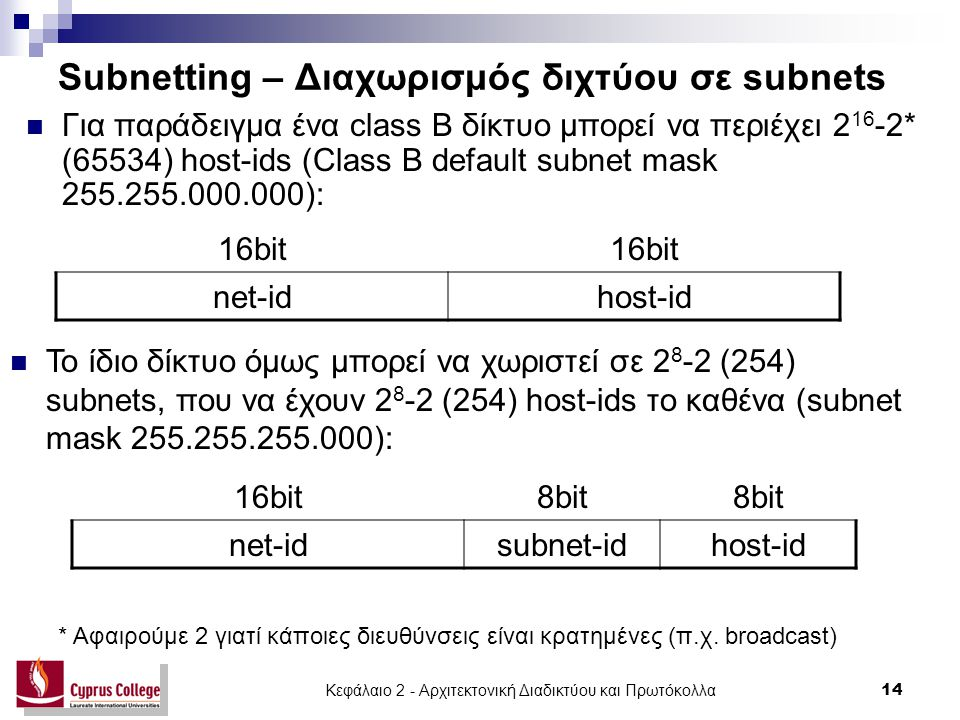 Subnetting – Διαχωρισμός διχτύου σε subnets