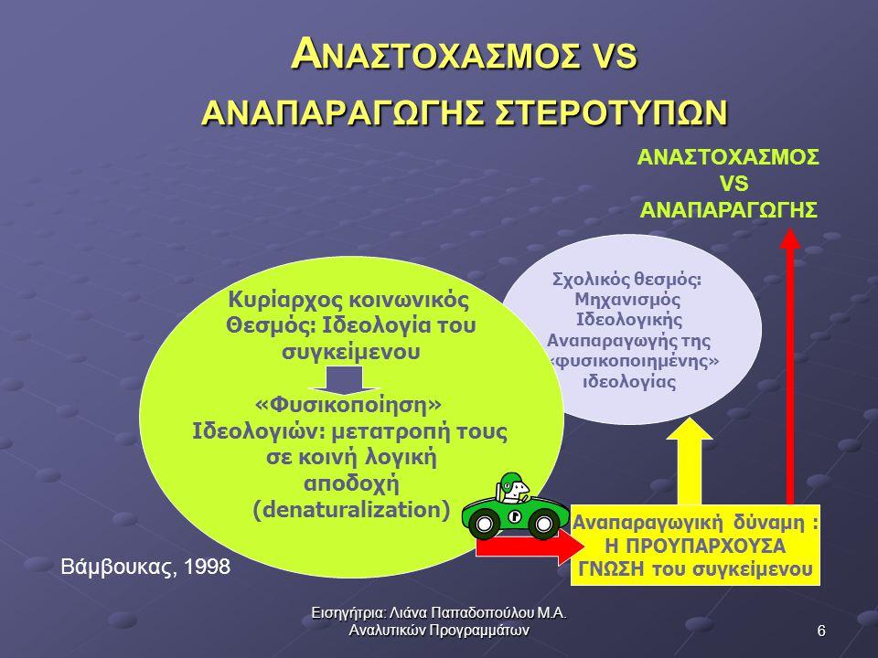 ΑΝΑΣΤΟΧΑΣΜΟΣ VS ΑΝΑΠΑΡΑΓΩΓΗΣ ΣΤΕΡΟΤΥΠΩΝ