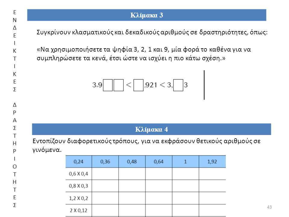 ΕΝΔΕ Ι. ΚΤ. ΚΕΣ. Δ. Ρ. Α. Σ. Τ. Η. Ο. ΤΗ. Ε. Κλίμακα 3. Συγκρίνουν κλασματικούς και δεκαδικούς αριθμούς σε δραστηριότητες, όπως: