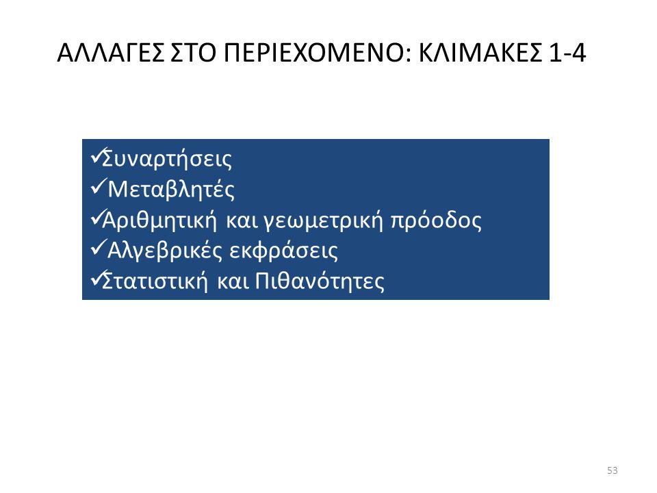 ΑΛΛΑΓΕΣ ΣΤΟ ΠΕΡΙΕΧΟΜΕΝΟ: ΚΛΙΜΑΚΕΣ 1-4